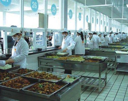 挑选工场食堂承包商的紧张性!